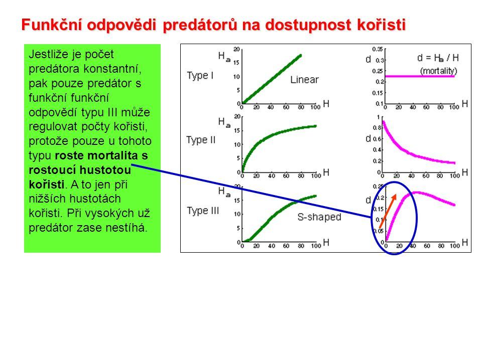 Jestliže je počet predátora konstantní, pak pouze predátor s funkční funkční odpovědí typu III může regulovat počty kořisti, protože pouze u tohoto typu roste mortalita s rostoucí hustotou kořisti.