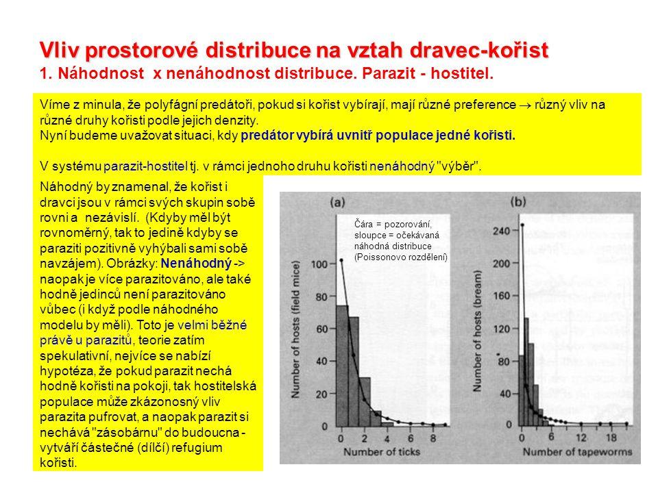 Vliv prostorové distribuce na vztah dravec-kořist 1. Náhodnost x nenáhodnost distribuce. Parazit - hostitel. Víme z minula, že polyfágní predátoři, po