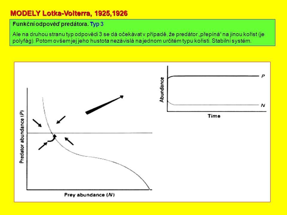 """MODELY Lotka-Volterra, 1925,1926 Funkční odpověď predátora. Typ 3 Ale na druhou stranu typ odpovědi 3 se dá očekávat v případě, že predátor """"přepíná"""""""