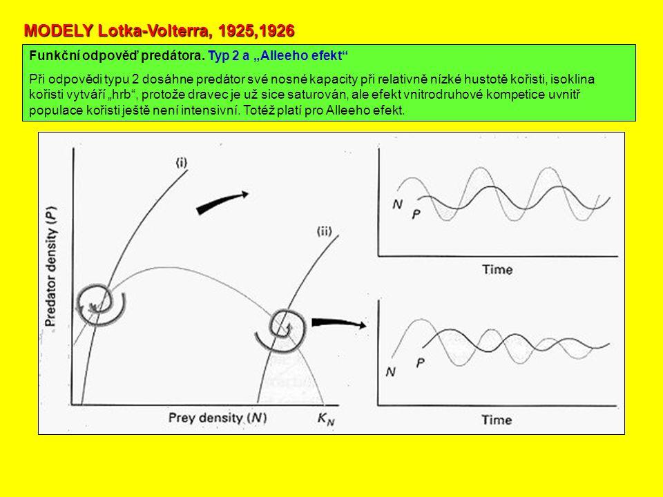 """MODELY Lotka-Volterra, 1925,1926 Funkční odpověď predátora. Typ 2 a """"Alleeho efekt"""" Při odpovědi typu 2 dosáhne predátor své nosné kapacity při relati"""