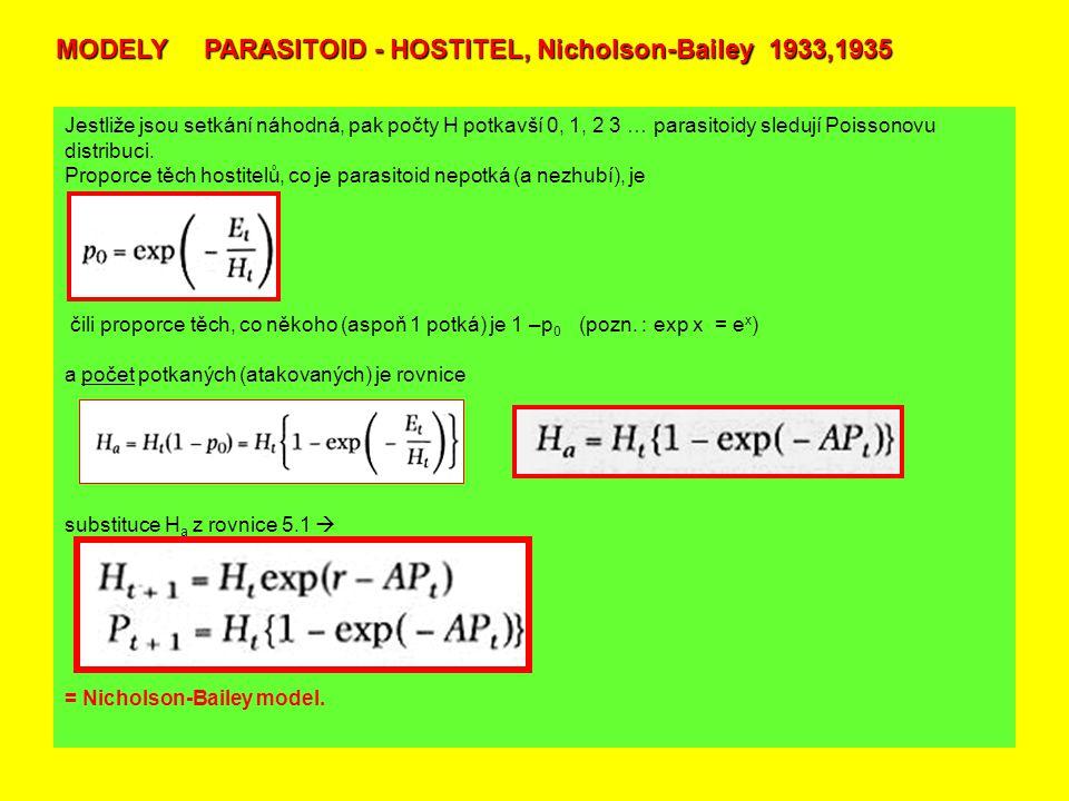 MODELY PARASITOID - HOSTITEL, Nicholson-Bailey 1933,1935 Jestliže jsou setkání náhodná, pak počty H potkavší 0, 1, 2 3 … parasitoidy sledují Poissonovu distribuci.