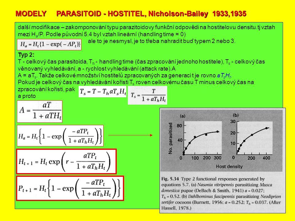 další modifikace – zakomponování typu parazitoidovy funkční odpovědi na hostitelovu densitu.tj vztah mezi H a /P. Podle původní 5.4 byl vztah lineární