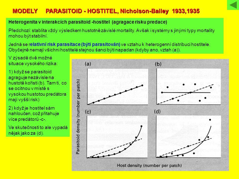 Heterogenita v interakcích parasitoid -hostitel (agragace risku predace) Předchozí: stablita vždy výsledkem hustotně závislé mortality.