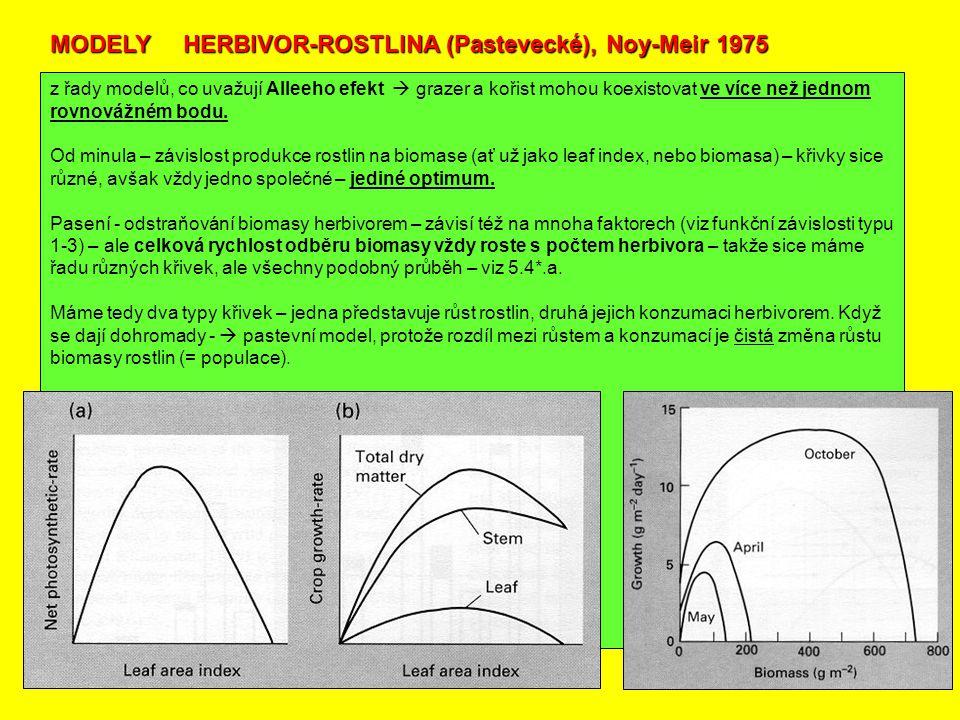 MODELY HERBIVOR-ROSTLINA (Pastevecké), Noy-Meir 1975 z řady modelů, co uvažují Alleeho efekt  grazer a kořist mohou koexistovat ve více než jednom rovnovážném bodu.
