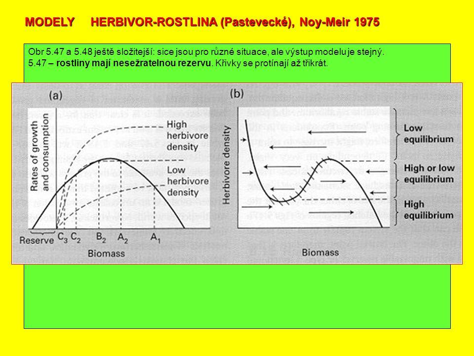 MODELY HERBIVOR-ROSTLINA (Pastevecké), Noy-Meir 1975 Obr 5.47 a 5.48 ještě složitejší: sice jsou pro různé situace, ale výstup modelu je stejný. 5.47