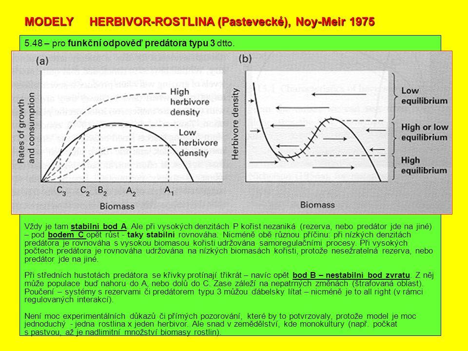 MODELY HERBIVOR-ROSTLINA (Pastevecké), Noy-Meir 1975 5.48 – pro funkční odpověď predátora typu 3 dtto. Vždy je tam stabilní bod A. Ale při vysokých de