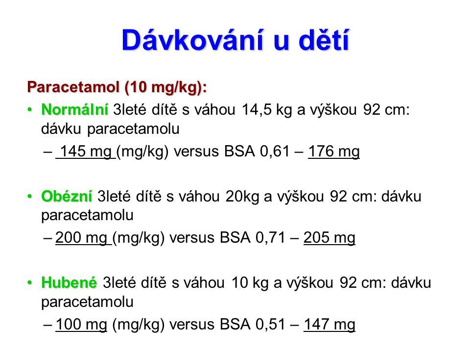 Dávkování u dětí Paracetamol (10 mg/kg): NormálníNormální 3leté dítě s váhou 14,5 kg a výškou 92 cm: dávku paracetamolu – 145 mg (mg/kg) versus BSA 0,