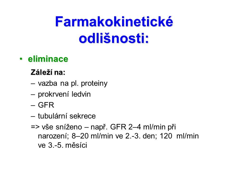 Farmakokinetické odlišnosti: eliminaceeliminace Záleží na: –vazba na pl. proteiny –prokrvení ledvin –GFR –tubulární sekrece => vše sníženo – např. GFR