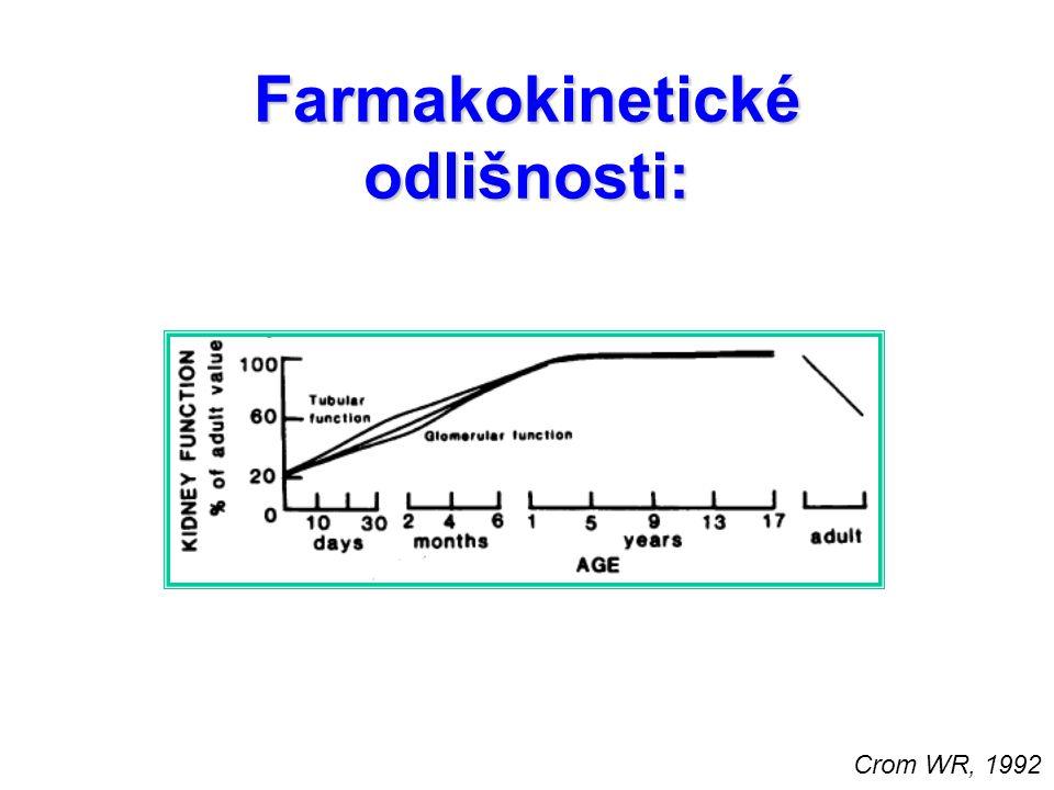 Farmakokinetické odlišnosti: Crom WR, 1992