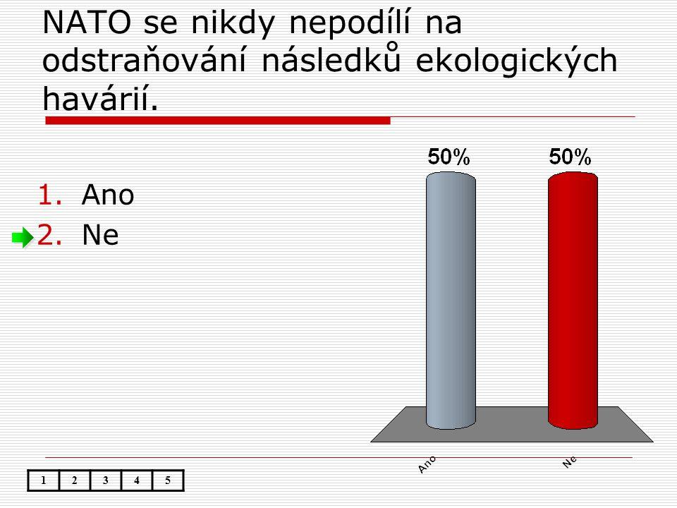 NATO se nikdy nepodílí na odstraňování následků ekologických havárií. 1.Ano 2.Ne 12345
