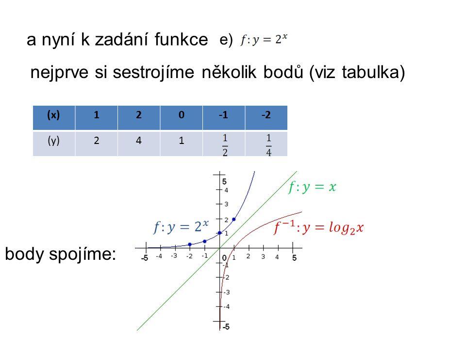a nyní k zadání funkce (x)120-2 (y)241 body spojíme: nejprve si sestrojíme několik bodů (viz tabulka) e)