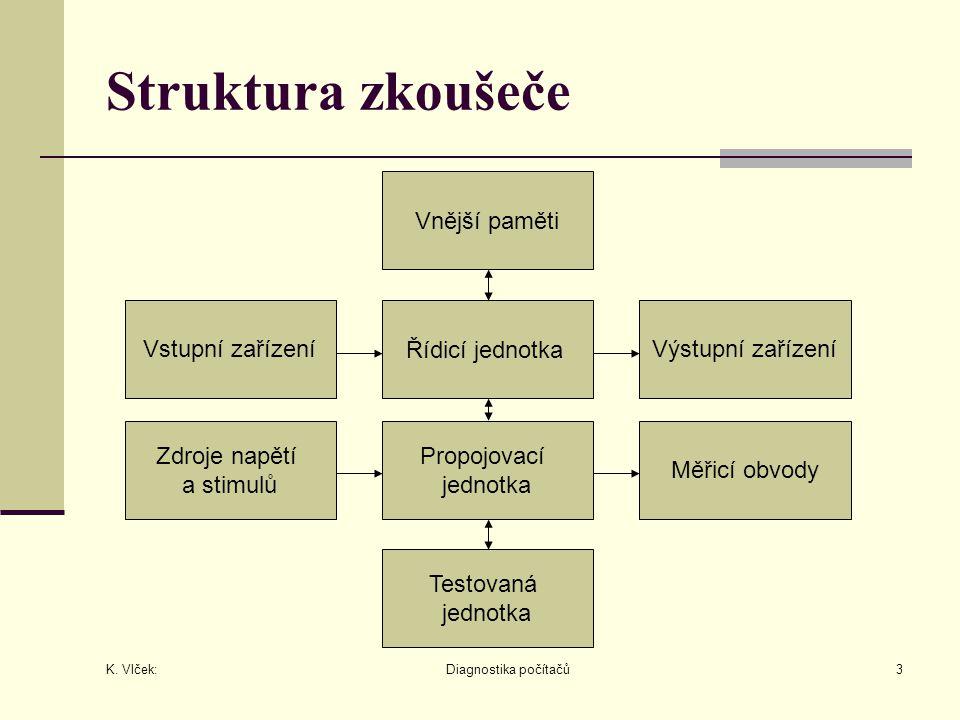 K. Vlček: Diagnostika počítačů3 Struktura zkoušeče Vnější paměti Vstupní zařízeníVýstupní zařízení Zdroje napětí a stimulů Propojovací jednotka Měřicí