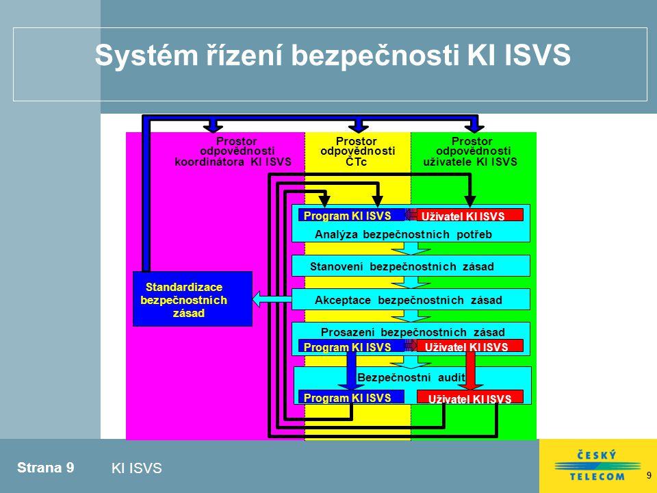 Strana 9 KI ISVS Systém řízení bezpečnosti KI ISVS 9