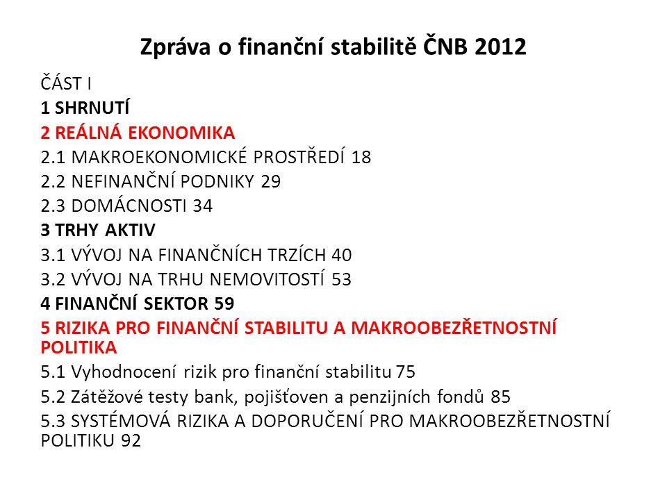 Zpráva o finanční stabilitě ČNB 2012 ČÁST I 1 SHRNUTÍ 2 REÁLNÁ EKONOMIKA 2.1 MAKROEKONOMICKÉ PROSTŘEDÍ 18 2.2 NEFINANČNÍ PODNIKY 29 2.3 DOMÁCNOSTI 34 3 TRHY AKTIV 3.1 VÝVOJ NA FINANČNÍCH TRZÍCH 40 3.2 VÝVOJ NA TRHU NEMOVITOSTÍ 53 4 FINANČNÍ SEKTOR 59 5 RIZIKA PRO FINANČNÍ STABILITU A MAKROOBEZŘETNOSTNÍ POLITIKA 5.1 Vyhodnocení rizik pro finanční stabilitu 75 5.2 Zátěžové testy bank, pojišťoven a penzijních fondů 85 5.3 SYSTÉMOVÁ RIZIKA A DOPORUČENÍ PRO MAKROOBEZŘETNOSTNÍ POLITIKU 92