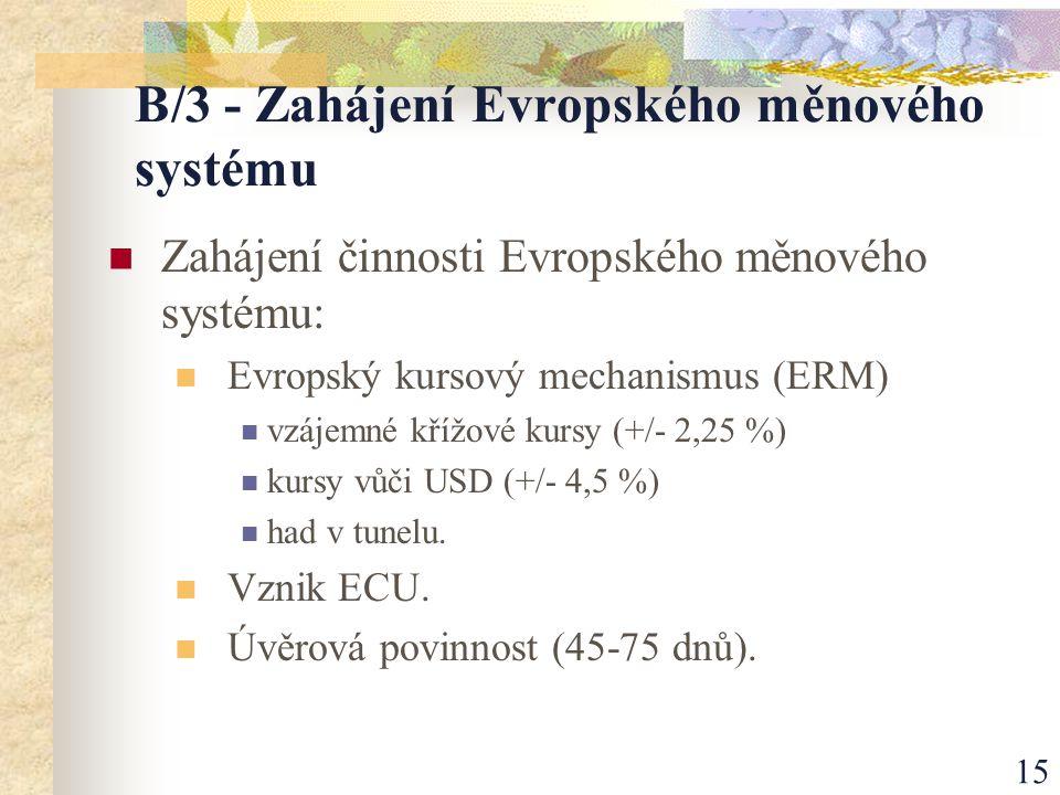 15 B/3 - Zahájení Evropského měnového systému Zahájení činnosti Evropského měnového systému: Evropský kursový mechanismus (ERM) vzájemné křížové kursy (+/- 2,25 %) kursy vůči USD (+/- 4,5 %) had v tunelu.