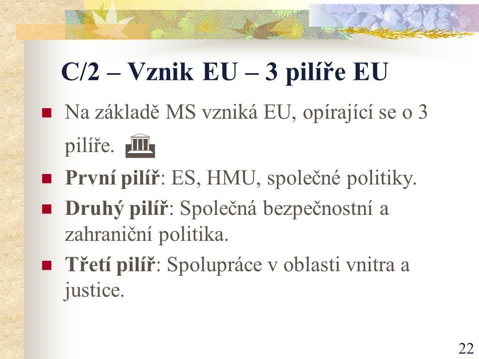 22 C/2 – Vznik EU – 3 pilíře EU Na základě MS vzniká EU, opírající se o 3 pilíře.