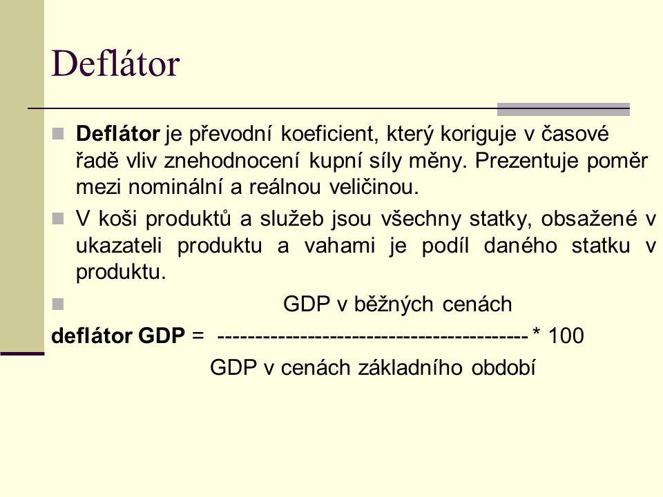 Deflátor Deflátor je převodní koeficient, který koriguje v časové řadě vliv znehodnocení kupní síly měny.