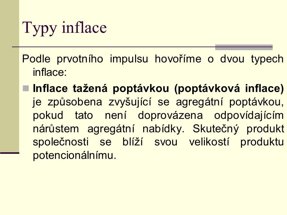 Typy inflace Podle prvotního impulsu hovoříme o dvou typech inflace: Inflace tažená poptávkou (poptávková inflace) je způsobena zvyšující se agregátní poptávkou, pokud tato není doprovázena odpovídajícím nárůstem agregátní nabídky.