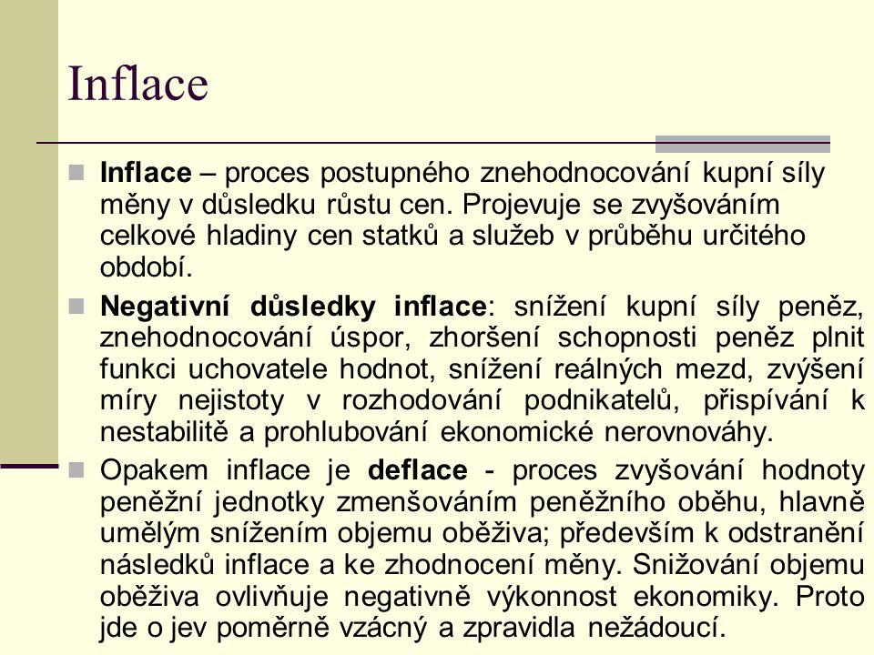 Inflace – proces postupného znehodnocování kupní síly měny v důsledku růstu cen.
