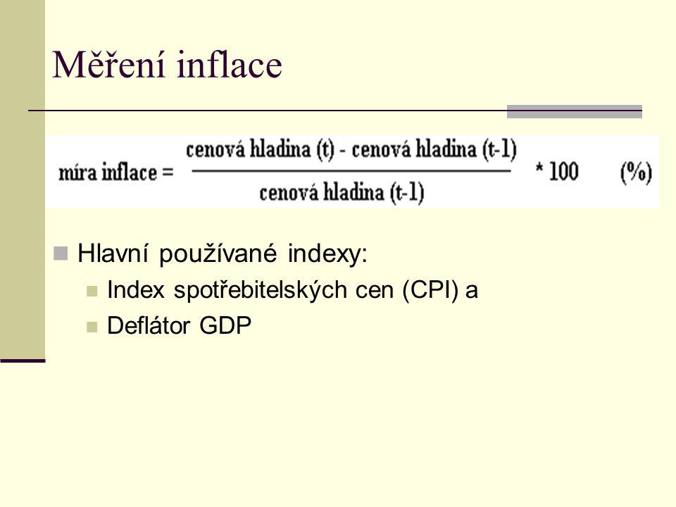 Měření inflace Hlavní používané indexy: Index spotřebitelských cen (CPI) a Deflátor GDP