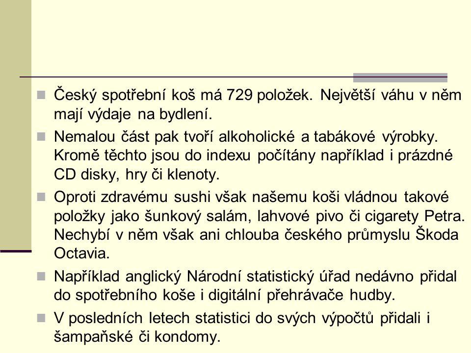Český spotřební koš má 729 položek. Největší váhu v něm mají výdaje na bydlení.