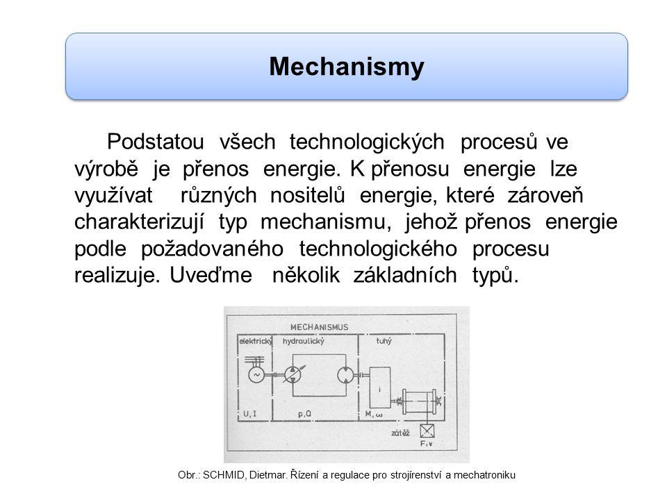 Mechanismy Podstatou všech technologických procesů ve výrobě je přenos energie. K přenosu energie lze využívat různých nositelů energie, které zároveň
