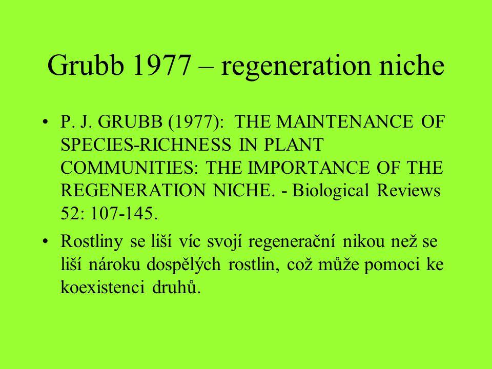 Grubb 1977 – regeneration niche P. J. GRUBB (1977): THE MAINTENANCE OF SPECIES-RICHNESS IN PLANT COMMUNITIES: THE IMPORTANCE OF THE REGENERATION NICHE