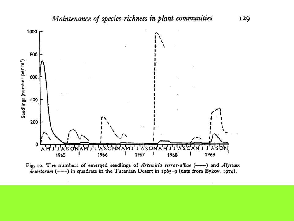 Meristemy - pouze ony obsahují buňky, které se mohou dělit (pupeny) buď další výhonek, nebo květ Modulární struktura (někdy se rostlina modeluje jako populace jednotlivých modulů, jednotlivé výhonky si spolu konkurují) Somatické mutace Živočichové - většinou pevný počet orgánů, na podmínky reagují změnou jejich velikosti Rostliny - velikost orgánů relativně stálá, na změnu podmínek reagují změnou jejich počtu