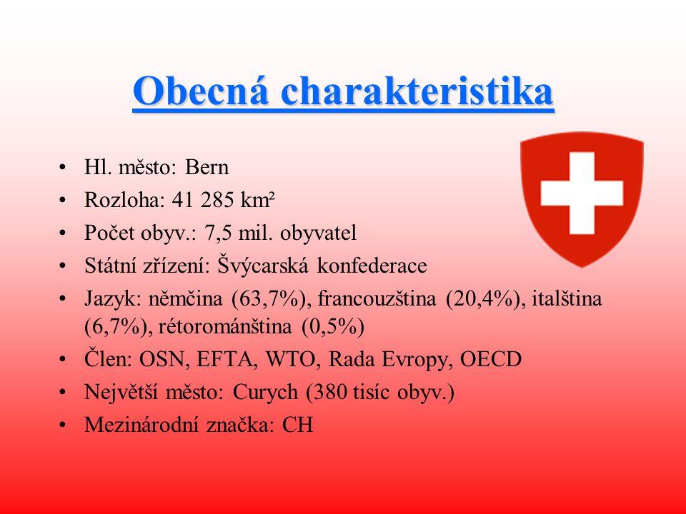 Obecná charakteristika Hl. město: Bern Rozloha: 41 285 km² Počet obyv.: 7,5 mil. obyvatel Státní zřízení: Švýcarská konfederace Jazyk: němčina (63,7%)