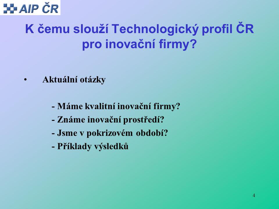 4 K čemu slouží Technologický profil ČR pro inovační firmy.