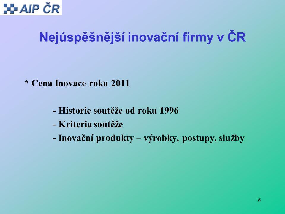 Nejúspěšnější inovační firmy v ČR * Cena Inovace roku 2011 - Historie soutěže od roku 1996 - Kriteria soutěže - Inovační produkty – výrobky, postupy, služby 6