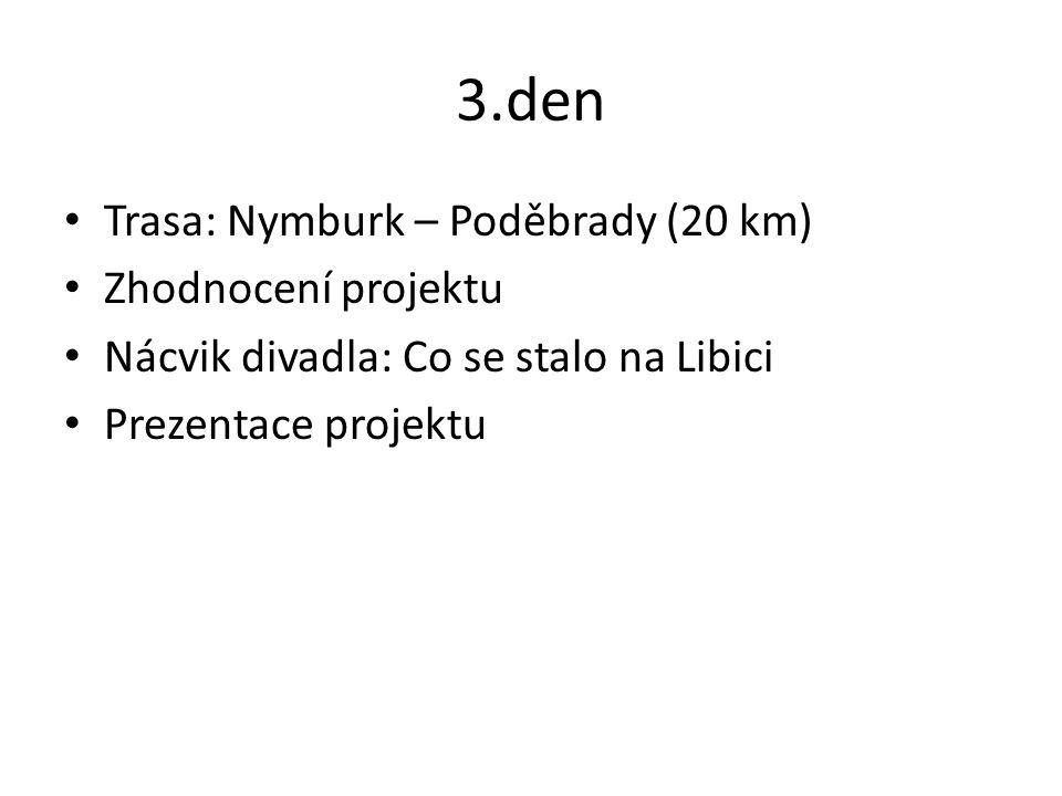 3.den Trasa: Nymburk – Poděbrady (20 km) Zhodnocení projektu Nácvik divadla: Co se stalo na Libici Prezentace projektu