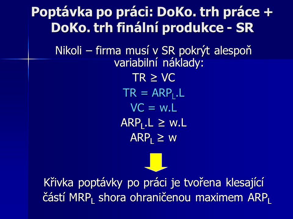 modifikované zlaté pravidlo max. zisku: MRPL=MFCL čili MR.MPL=MFCL nebo P.MPL=w Poptávka po práci: DoKo. trh práce + DoKo. trh finální produkce - SR M