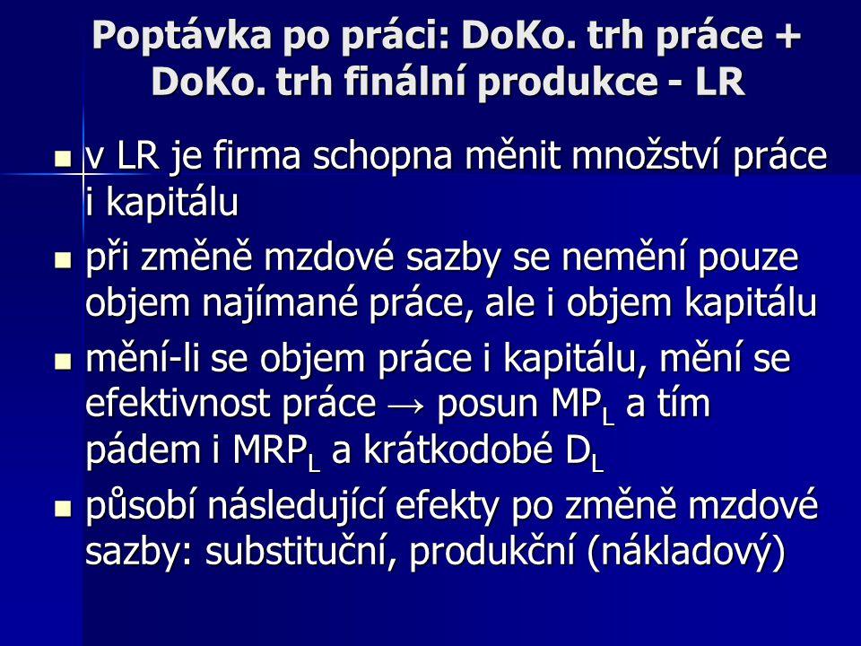 MRP L ARP L L CZK/Lbod ukončení činnosti firmy v SR Pokud by mzdová sazba vystoupala nad úroveň ARP L, firma by ukončila činnost a nepoptávala by žádn