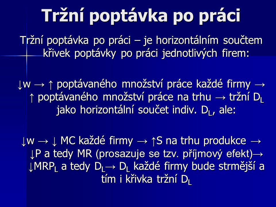 1. P optávka po produkci vyráběné s využitím VF práce: ↑D → ↑P → ↑MR → ↑MRPL → ↑DL a naopak 2. Ú roveň technologie: ↑úrovně technologie →↑MPL → ↑MRPL