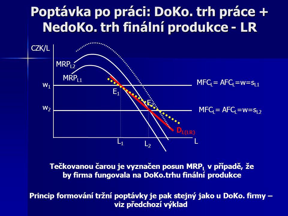 """Vedle SE a PE se prosazuje ještě tzv. """"příjmový efekt"""" Pokles w povede k poklesu MC – zvýší se rovnovážné množství produkce za současného poklesu ceny"""