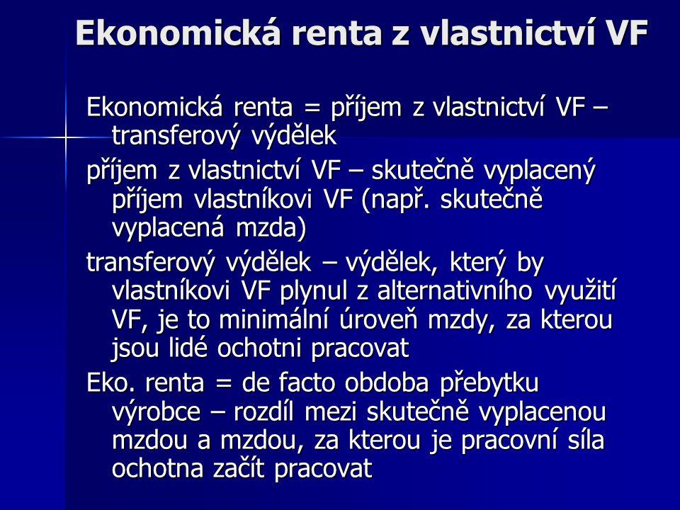 Minimální mzda v ČR Zdroj: http://www.mesec.cz/clanky/minimalni-mzda-roste-vzroste-nezamestnanost