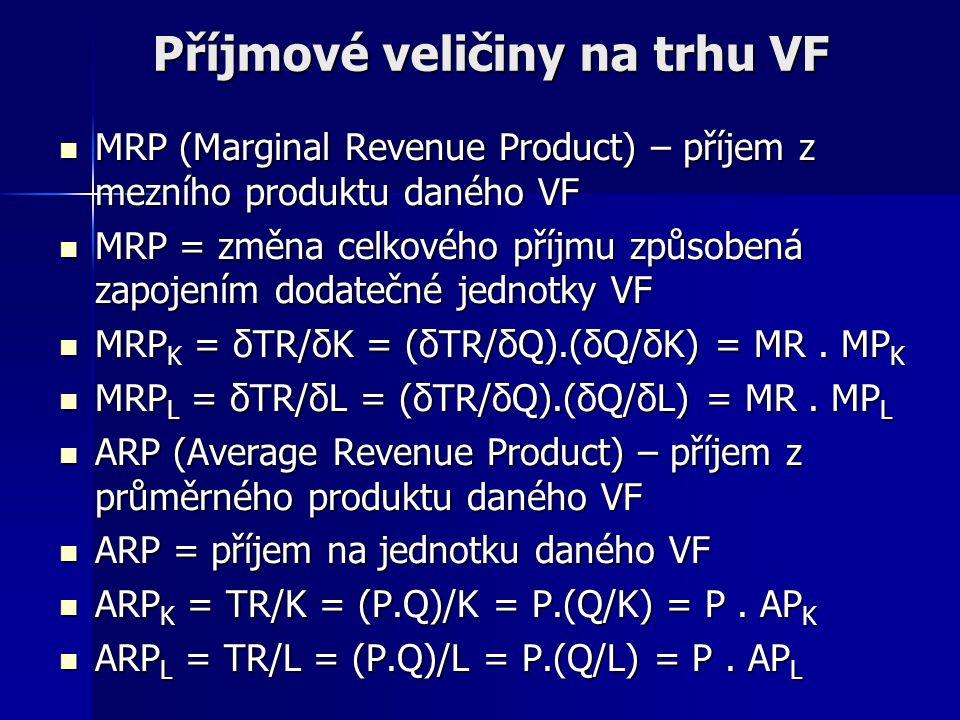 Příjmové veličiny na trhu VF MRP (Marginal Revenue Product) – příjem z mezního produktu daného VF MRP = změna celkového příjmu způsobená zapojením dodatečné jednotky VF MRPK = δTR/δK = (δTR/δQ).(δQ/δK) = MR.