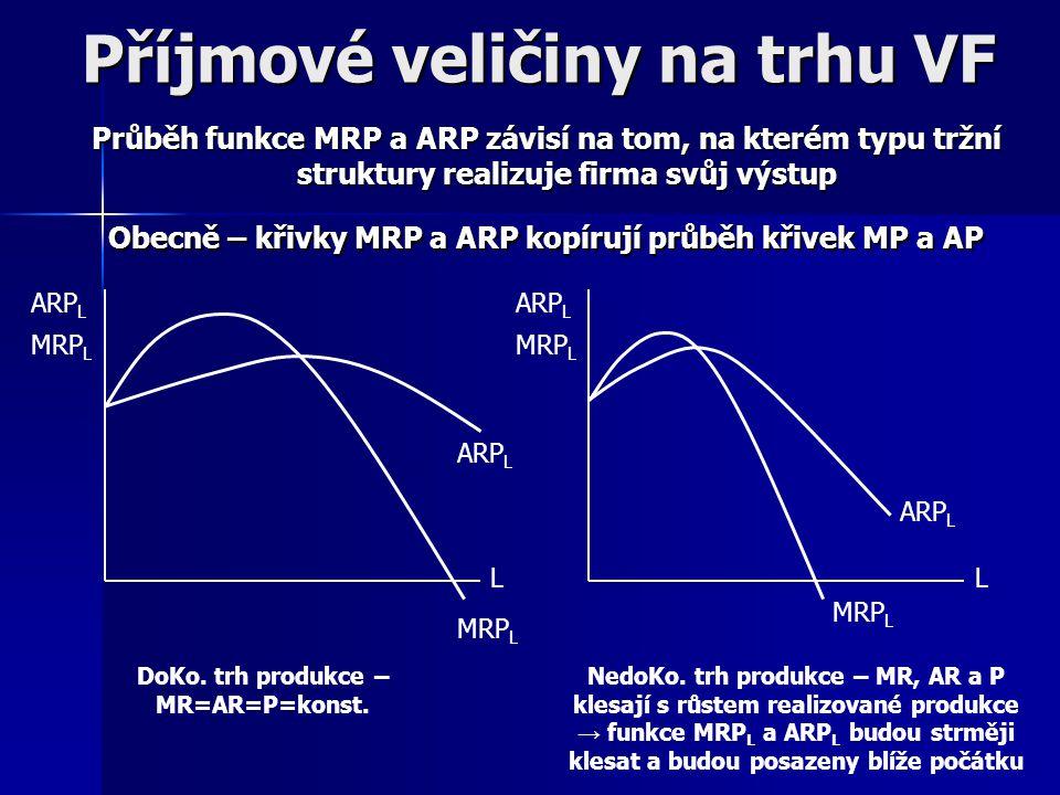 Příjmové veličiny na trhu VF MRP (Marginal Revenue Product) – příjem z mezního produktu daného VF MRP = změna celkového příjmu způsobená zapojením dod