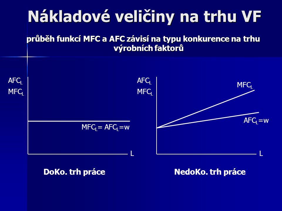 průběh funkcí MFC a AFC závisí na typu konkurence na trhu výrobních faktorů MFC L = AFC L =w L AFC L MFC L L AFC L MFC L AFC L =w DoKo.