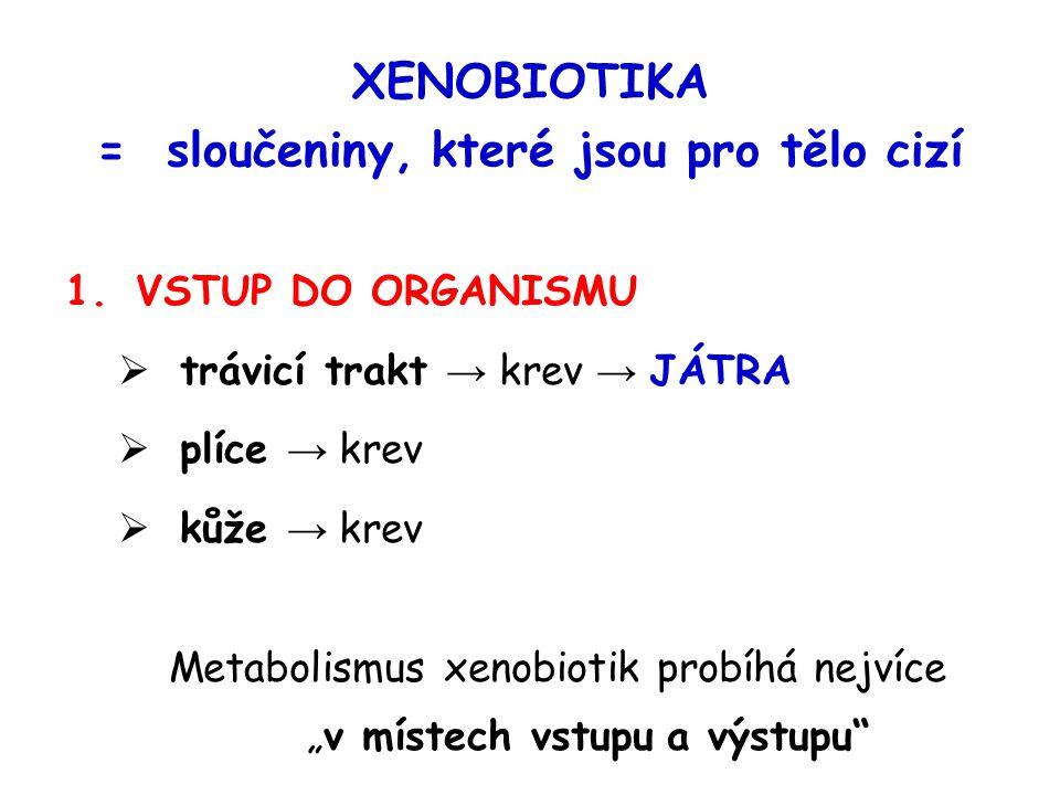 XENOBIOTIKA = sloučeniny, které jsou pro tělo cizí 1.VSTUP DO ORGANISMU  trávicí trakt → krev → JÁTRA  plíce → krev  kůže → krev Metabolismus xenob