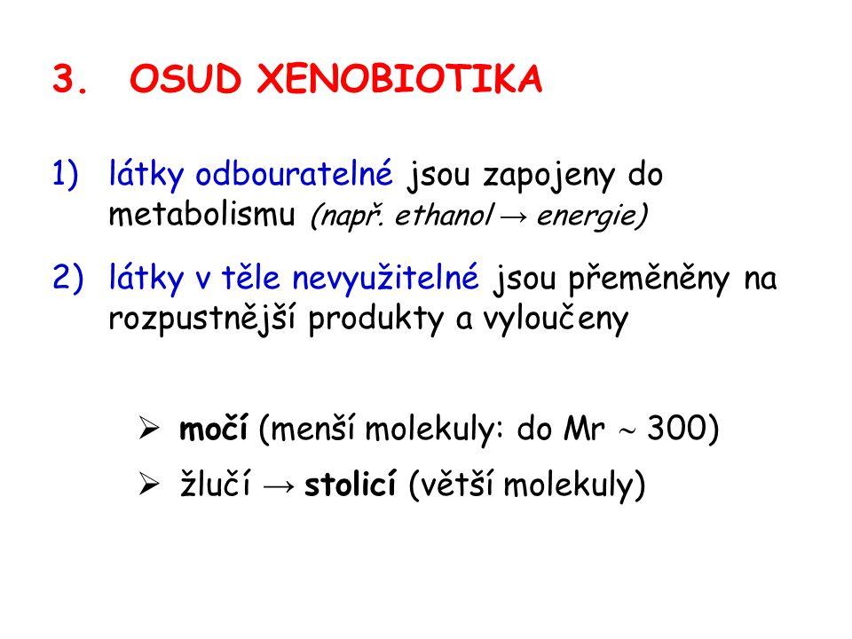 3.OSUD XENOBIOTIKA 1)látky odbouratelné jsou zapojeny do metabolismu (např. ethanol → energie) 2)látky v těle nevyužitelné jsou přeměněny na rozpustně