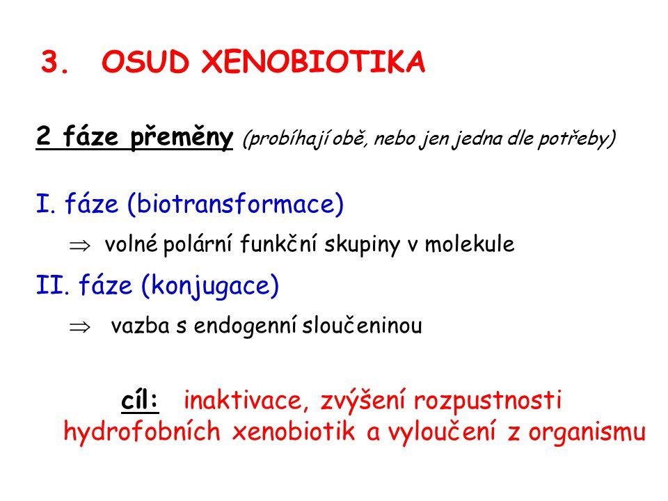 Obrázek převzat z http://www.med.unibs.it/~marchesi/bile_salts.gif (květen 2007)http://www.med.unibs.it/~marchesi/bile_salts.gif Žlučové kyseliny