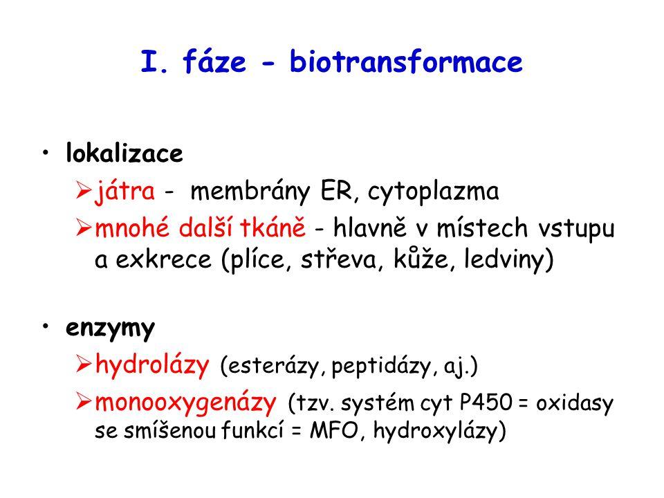 I. fáze - biotransformace lokalizace  játra - membrány ER, cytoplazma  mnohé další tkáně - hlavně v místech vstupu a exkrece (plíce, střeva, kůže, l