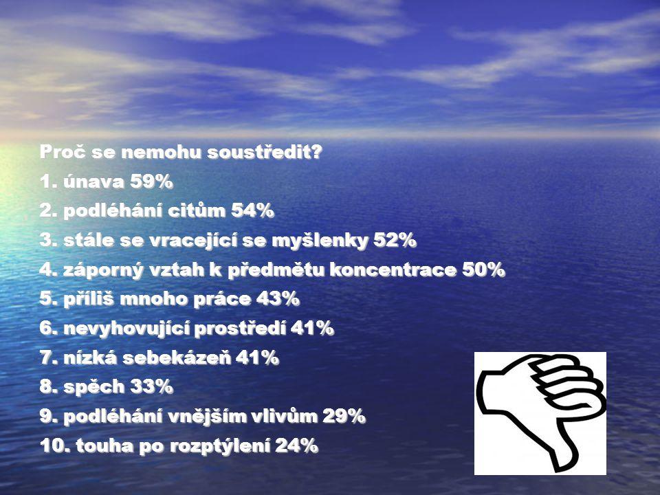 Proč se nemohu soustředit.1. únava 59% 2. podléhání citům 54% 3.