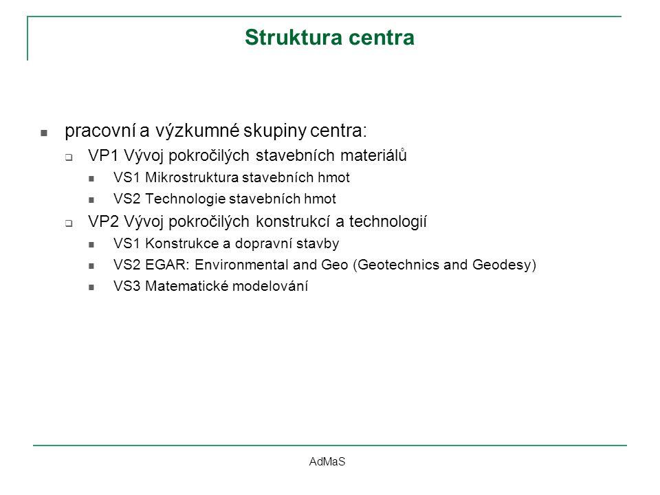Struktura centra pracovní a výzkumné skupiny centra:  VP1 Vývoj pokročilých stavebních materiálů VS1 Mikrostruktura stavebních hmot VS2 Technologie s