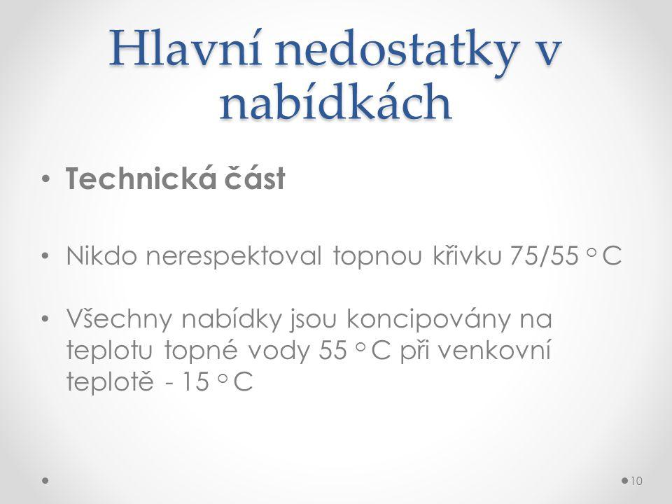 Hlavní nedostatky v nabídkách Technická část Nikdo nerespektoval topnou křivku 75/55 o C Všechny nabídky jsou koncipovány na teplotu topné vody 55 o C při venkovní teplotě - 15 o C 10