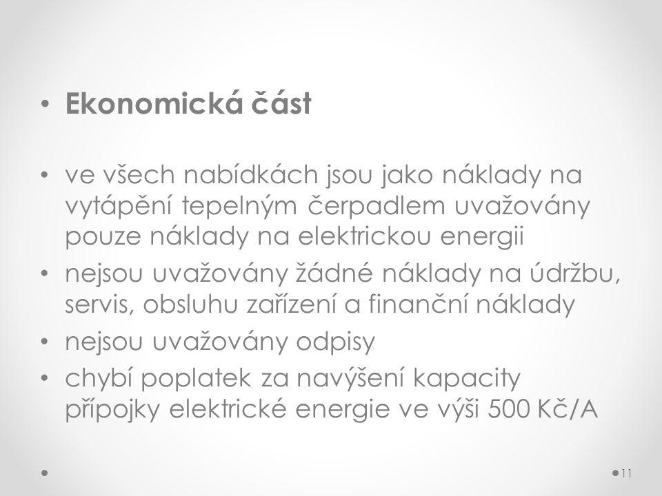 Ekonomická část ve všech nabídkách jsou jako náklady na vytápění tepelným čerpadlem uvažovány pouze náklady na elektrickou energii nejsou uvažovány žádné náklady na údržbu, servis, obsluhu zařízení a finanční náklady nejsou uvažovány odpisy chybí poplatek za navýšení kapacity přípojky elektrické energie ve výši 500 Kč/A 11
