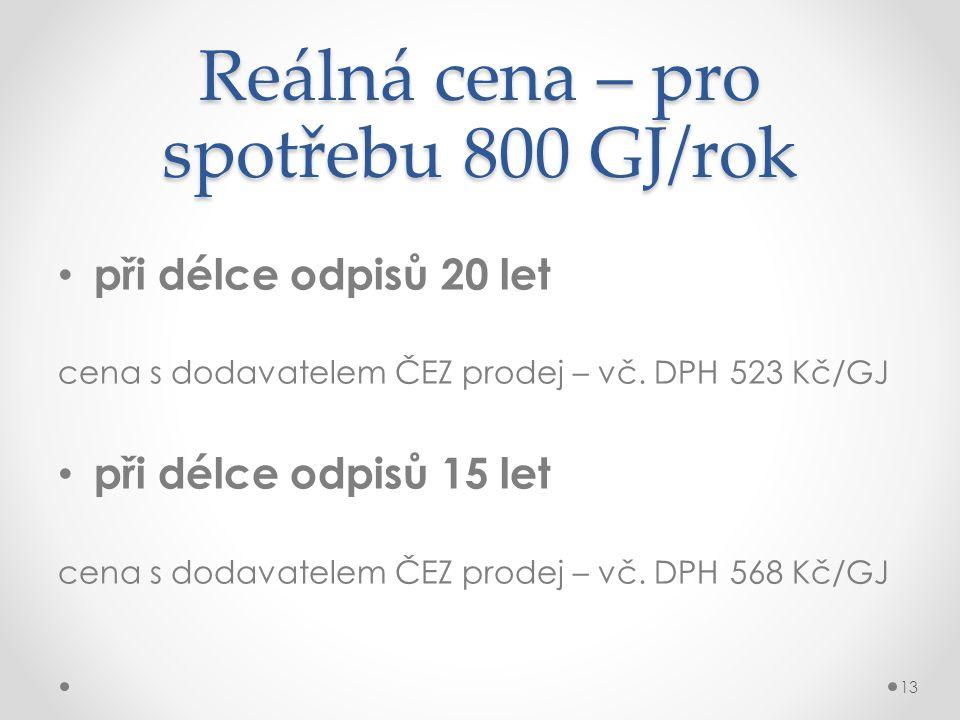 Reálná cena – pro spotřebu 800 GJ/rok při délce odpisů 20 let cena s dodavatelem ČEZ prodej – vč.