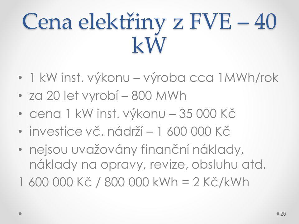Cena elektřiny z FVE – 40 kW 1 kW inst.